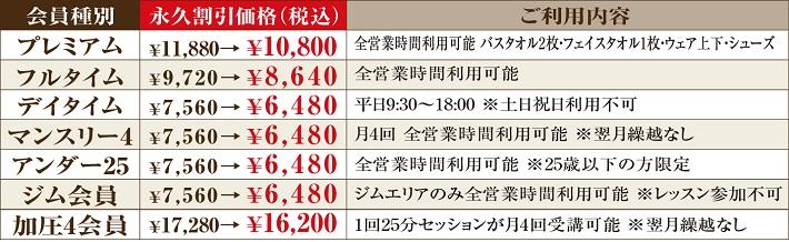 溶岩ホットヨガのカルド千葉中央の会員プランと月会費一覧表