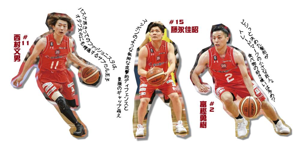 千葉ジェッツの注目選手たち