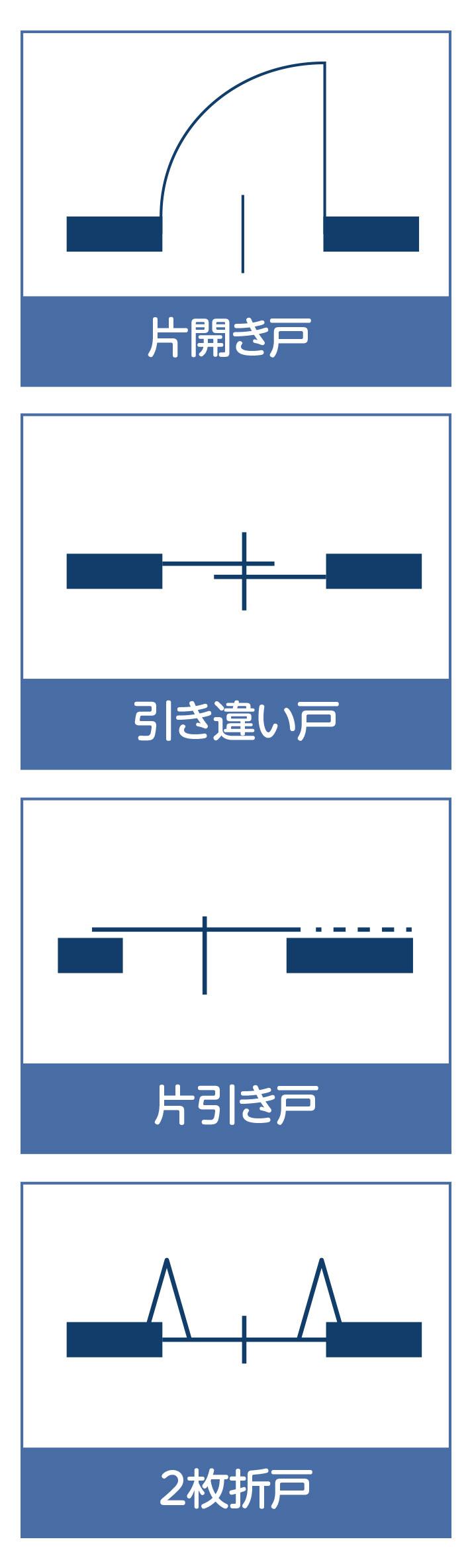 建築設計図の記号